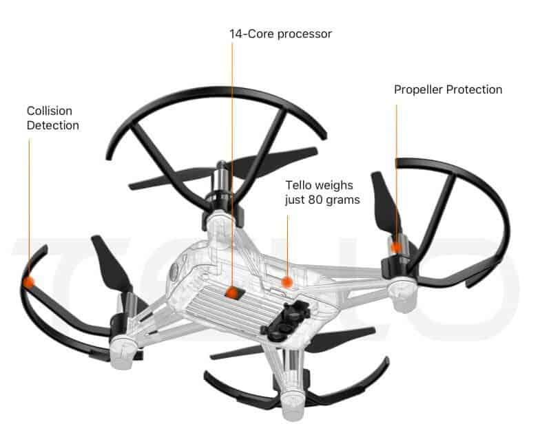 DJi Tello Features
